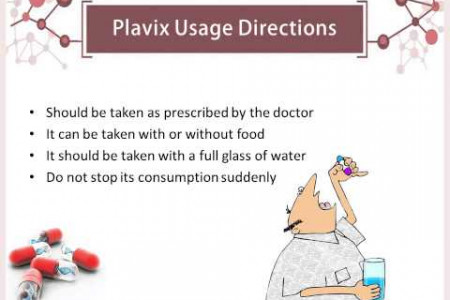 Buy Generic Plavix from CanadaDrugStop.com at a reduced rate Infographic