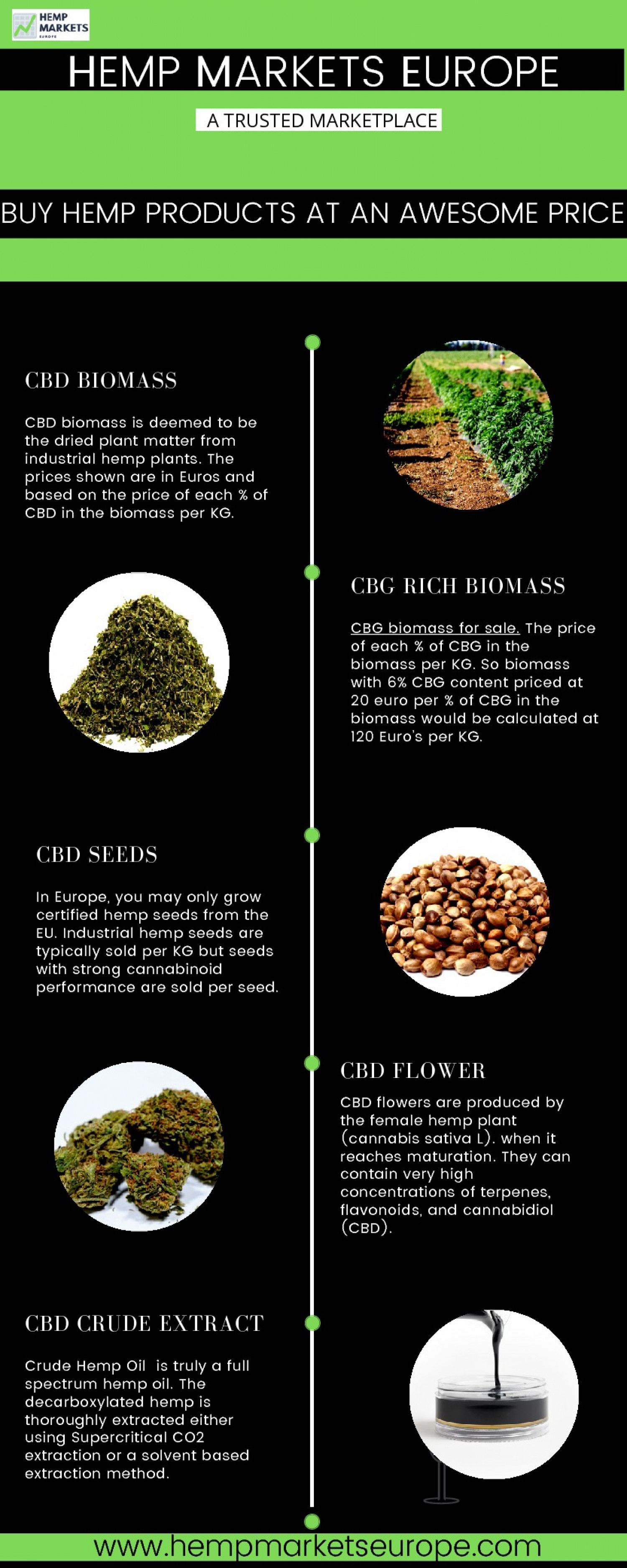 Buy Hemp Products at an Awesome Price Infographic