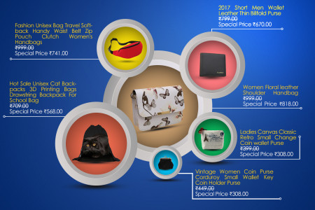 Buy Latest Model Ladies Purse & Handbags Online at Faacart Infographic