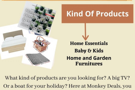 Buy Products In All Category In Just One Click - Online Shopping Store Infographic