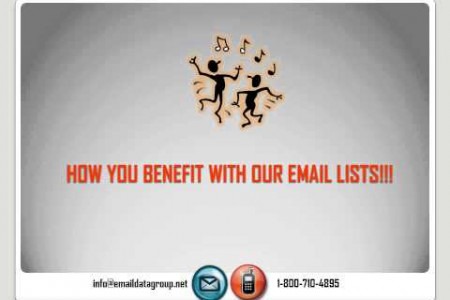 Buy Targeted Email Lists for business in USA and California Infographic