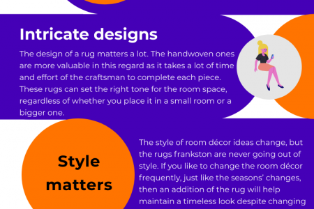 Buy The Rugs Frankston For Decking Up your Room In unique Way Infographic