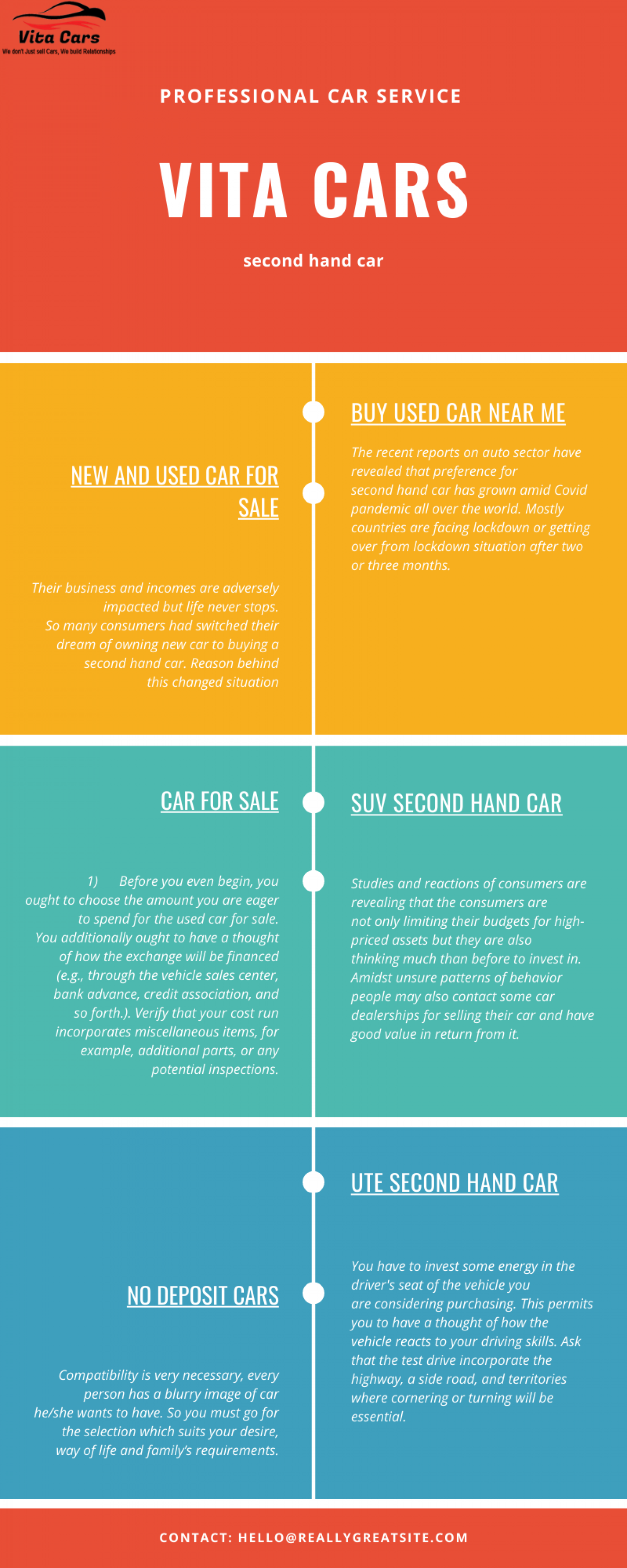 Buy used car near me Infographic