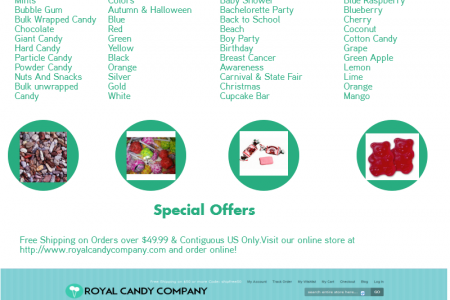 Buy Wholesale candy Online Infographic