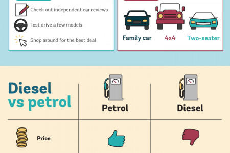 Buying a used car Infographic