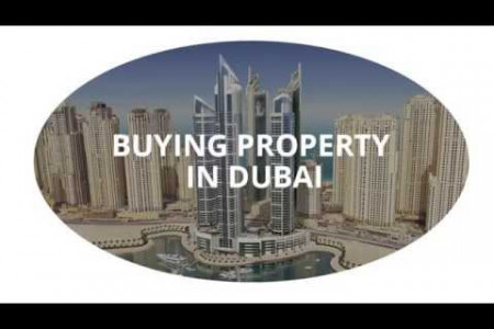 Buying property in Dubai for investors Infographic