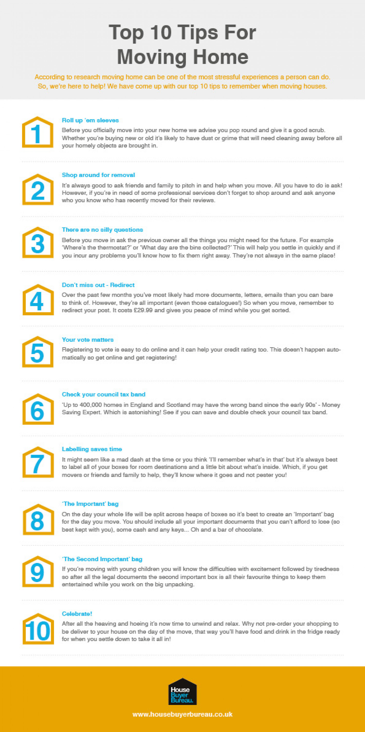 Buying Your New Home Checklist