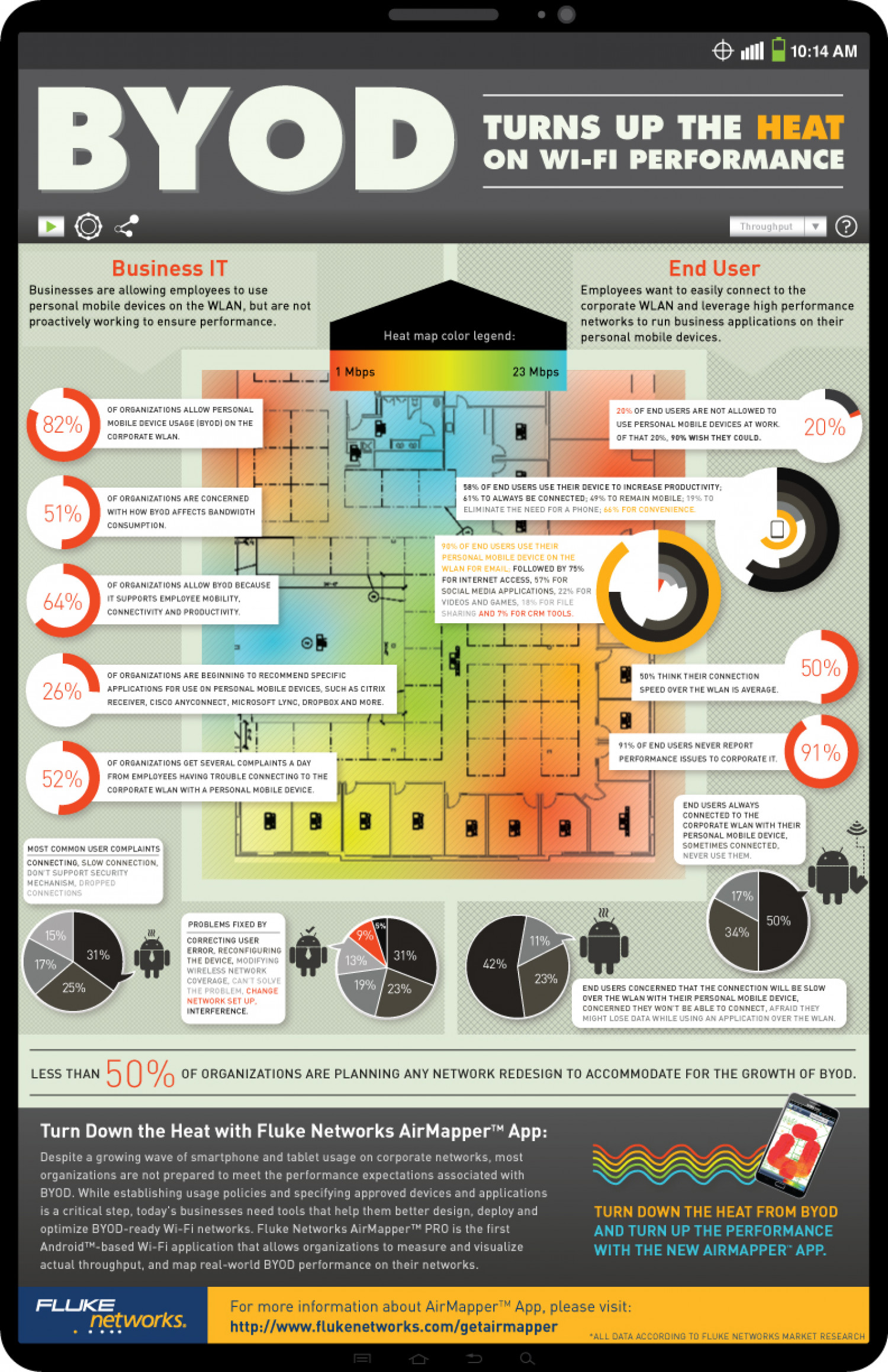 BYOD Turns Up the Heat on Wi-Fi Performance Infographic