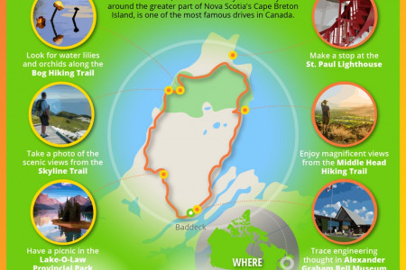 Cabot Trail Infographic