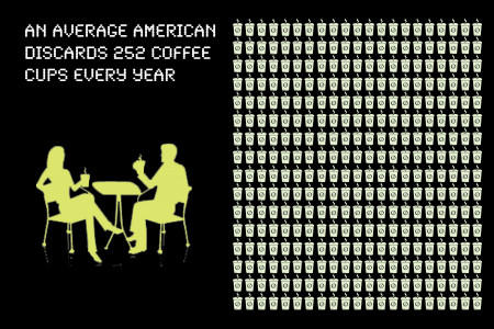 Caffeinated Trash: Discarded Coffee Cups per Year Infographic