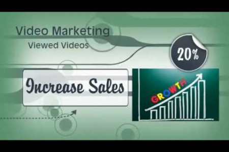 Calgary Video Marketing Infographic