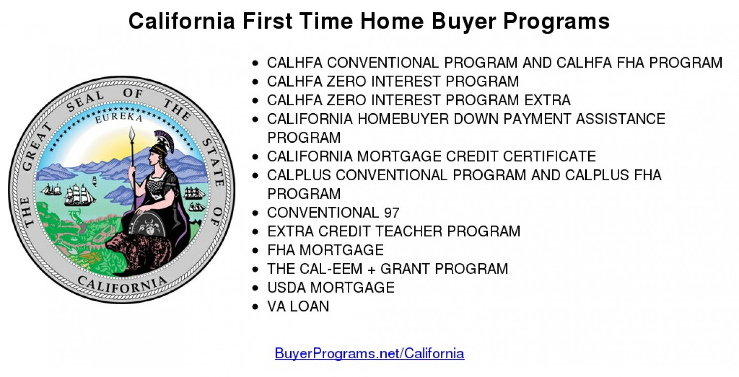 california first time home buyer programs. Black Bedroom Furniture Sets. Home Design Ideas