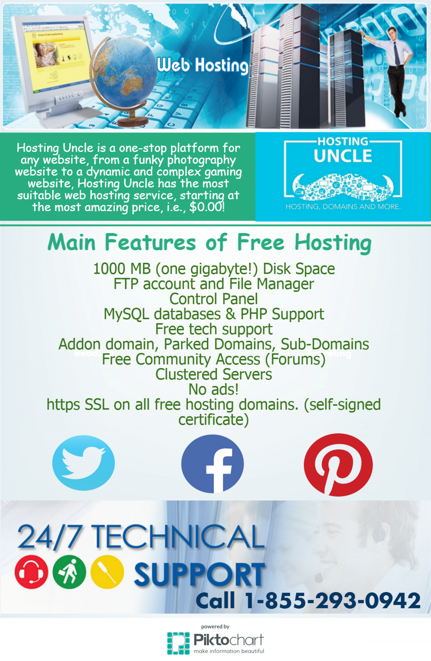 Call @1-855-293-0942 Free hosting with PHP, MySQL and Cpanel  Infographic