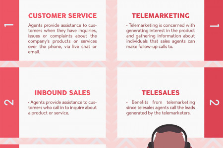 Call Center Basics: Inbound vs. Outbound Infographic
