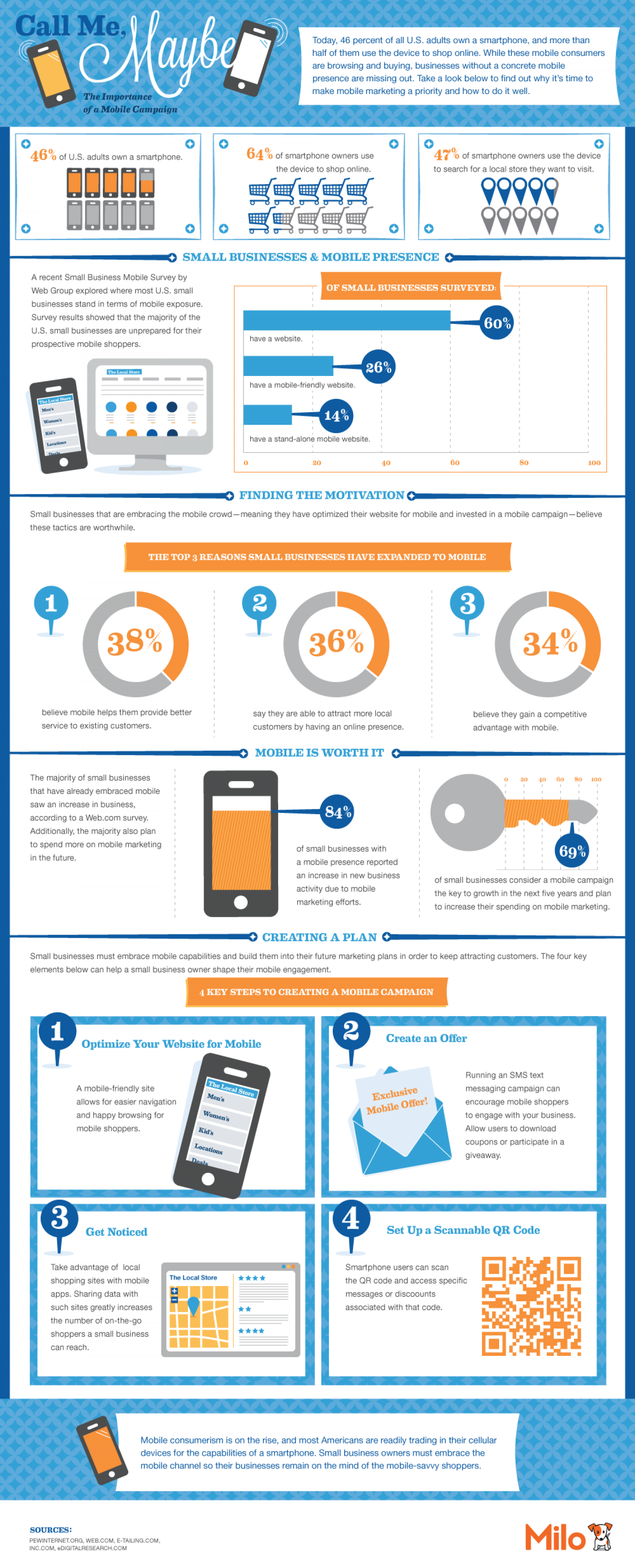 Call Me, Maybe: The Importance of a Mobile Campaign Infographic