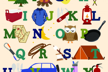Camping Alphabet  Infographic