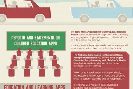 Can a Mobile App really improve learning? Infographic