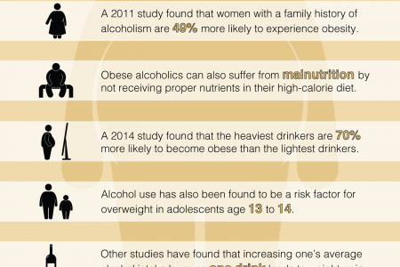 Can Alcohol Make You Fat? Infographic
