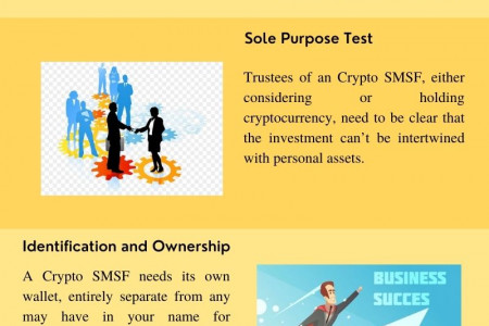Can an Crypto SMSF invest in Bitcoin? Infographic