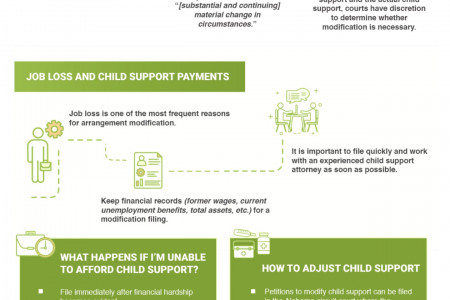 Can Child Support Arrangements Be Altered? Infographic