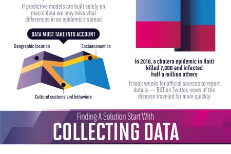 Can Data Save The Nursing Community From COVID-19? Infographic