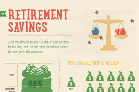 Can I Become A Millionaire If I Invest In The Stock Market? Infographic