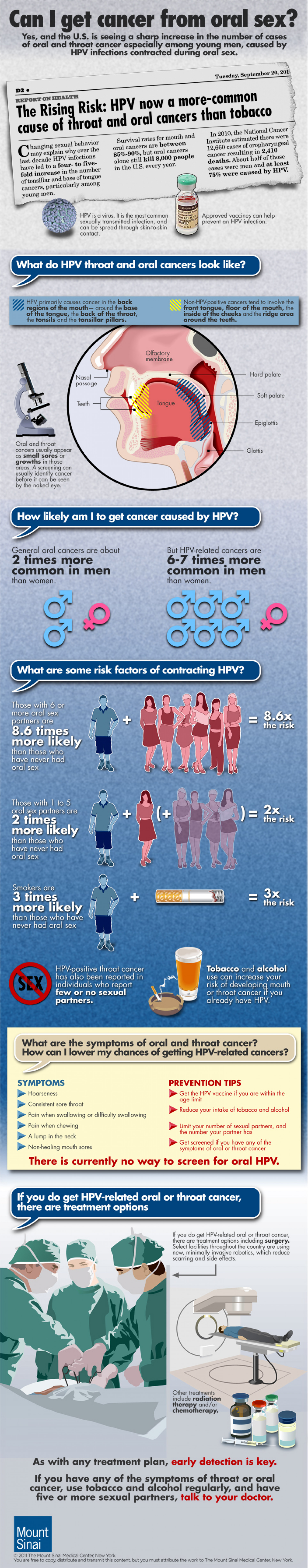 Can I Get Cancer From Oral Sex?  Infographic