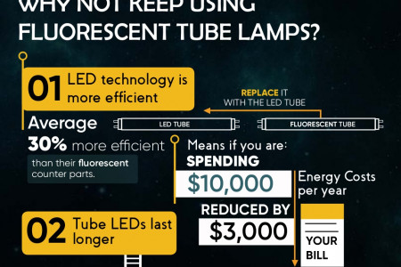 CAN I REPLACE A FLUORESCENT TUBE WITH LED? Infographic