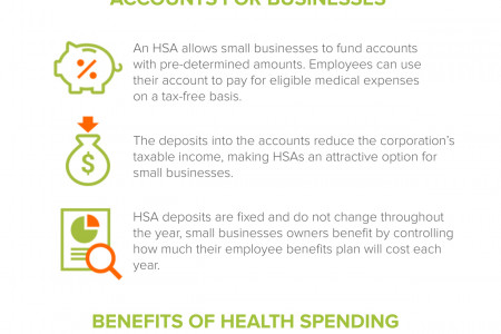 Can My Canadian Business Benefit from a Health Spending Account? Infographic