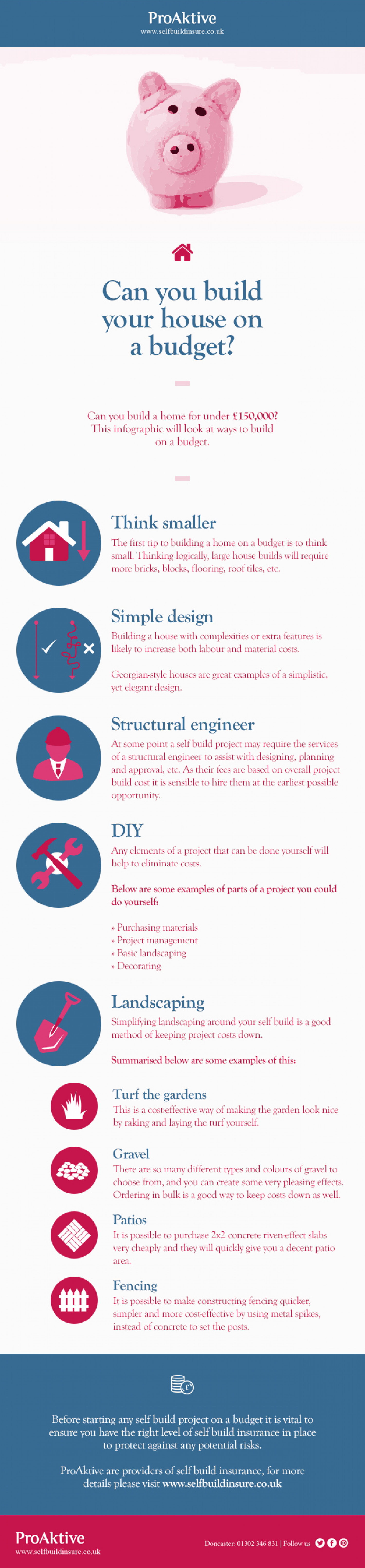 Can You Build Your House on a Budget? Infographic