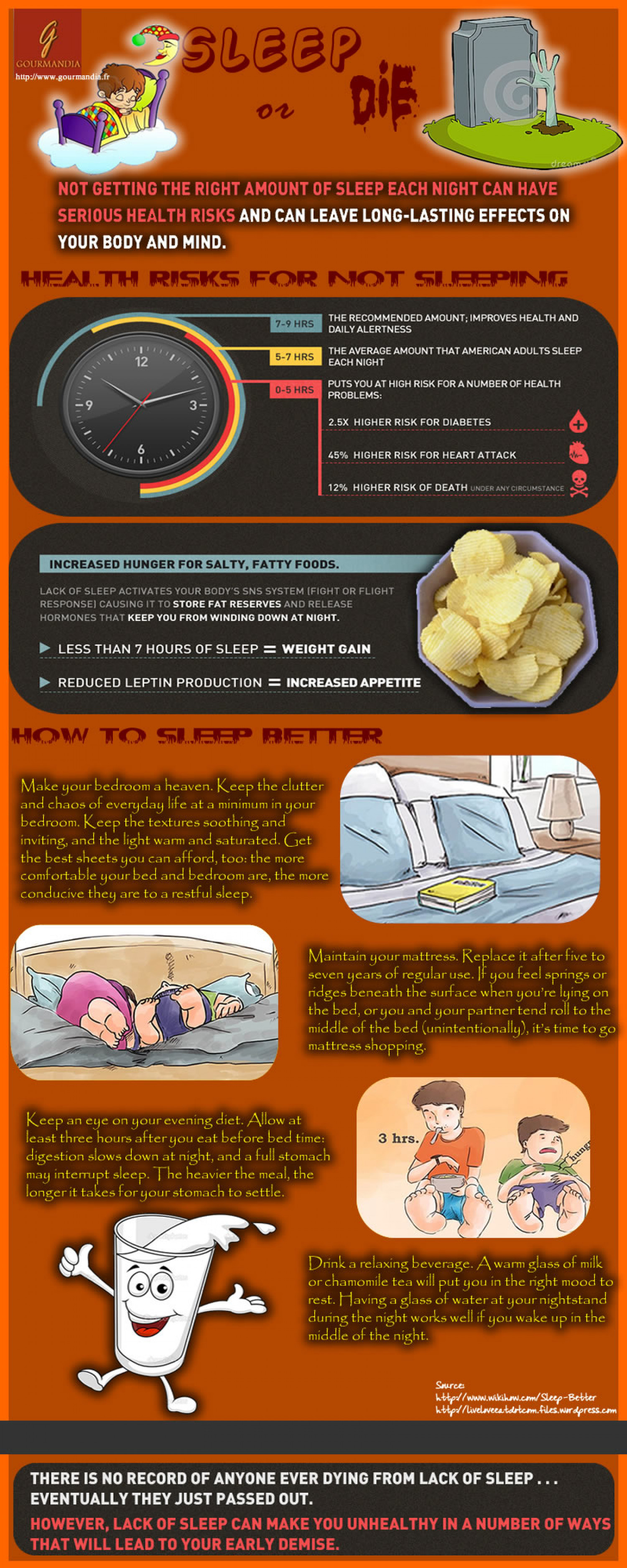Can you die from lack of sleep? Infographic