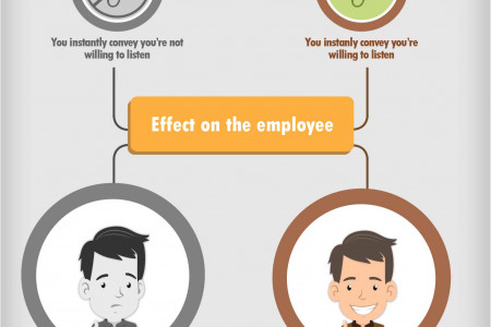 Can you help me? Infographic