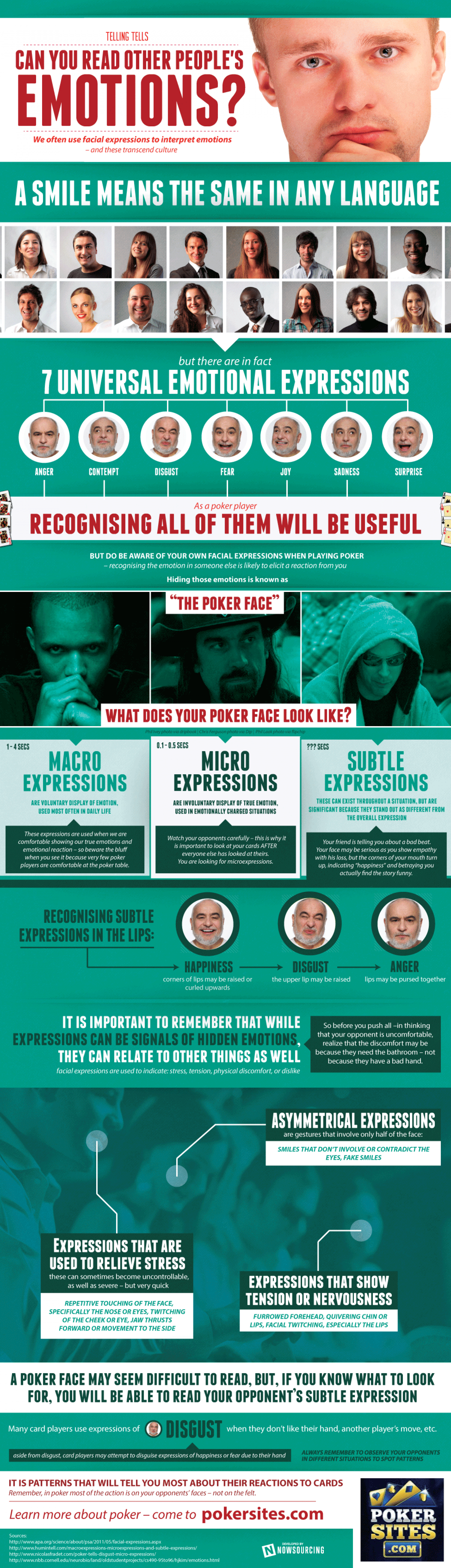 Can You Read Other People's Emotions? Infographic