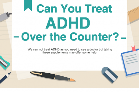 Can You Treat ADHD Over the Counter? Infographic