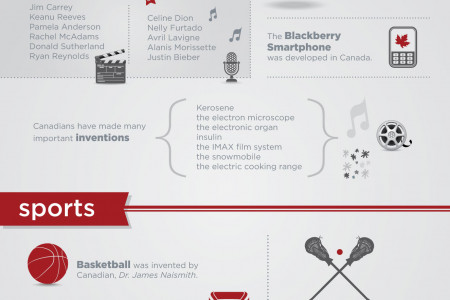 Canada Fun Facts Infographic