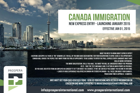 CANADA IMMIGRATION  Infographic