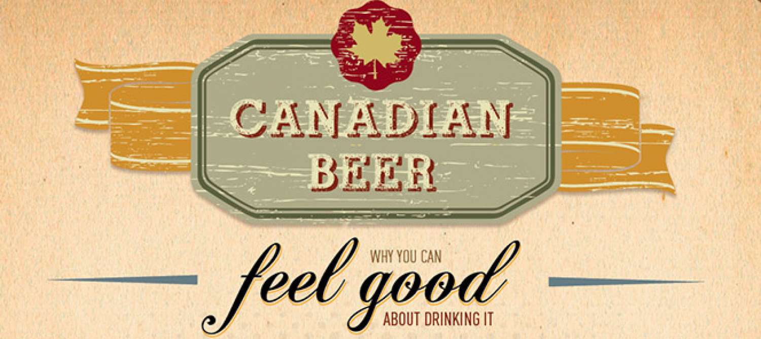 Canadian Beer Infographic
