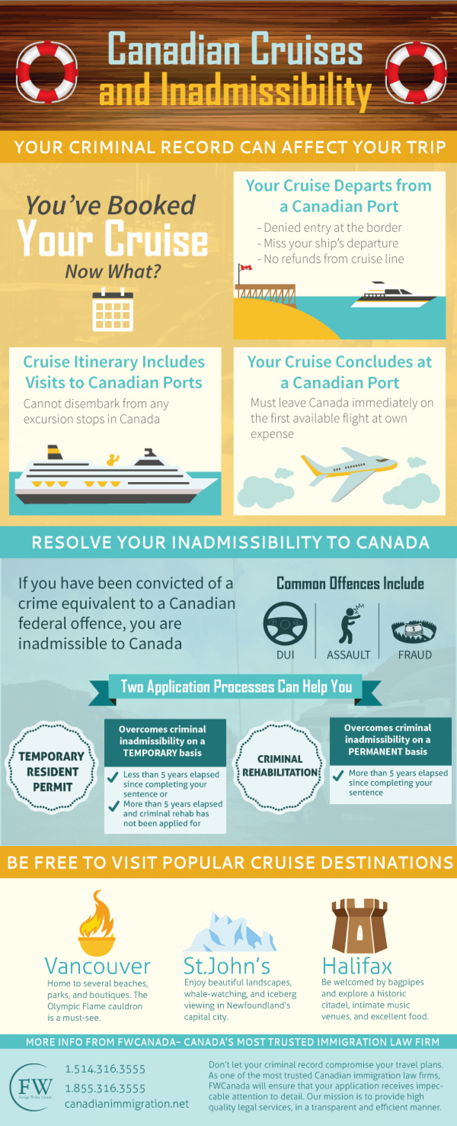 Canadian Cruises and Inadmissibility Infographic