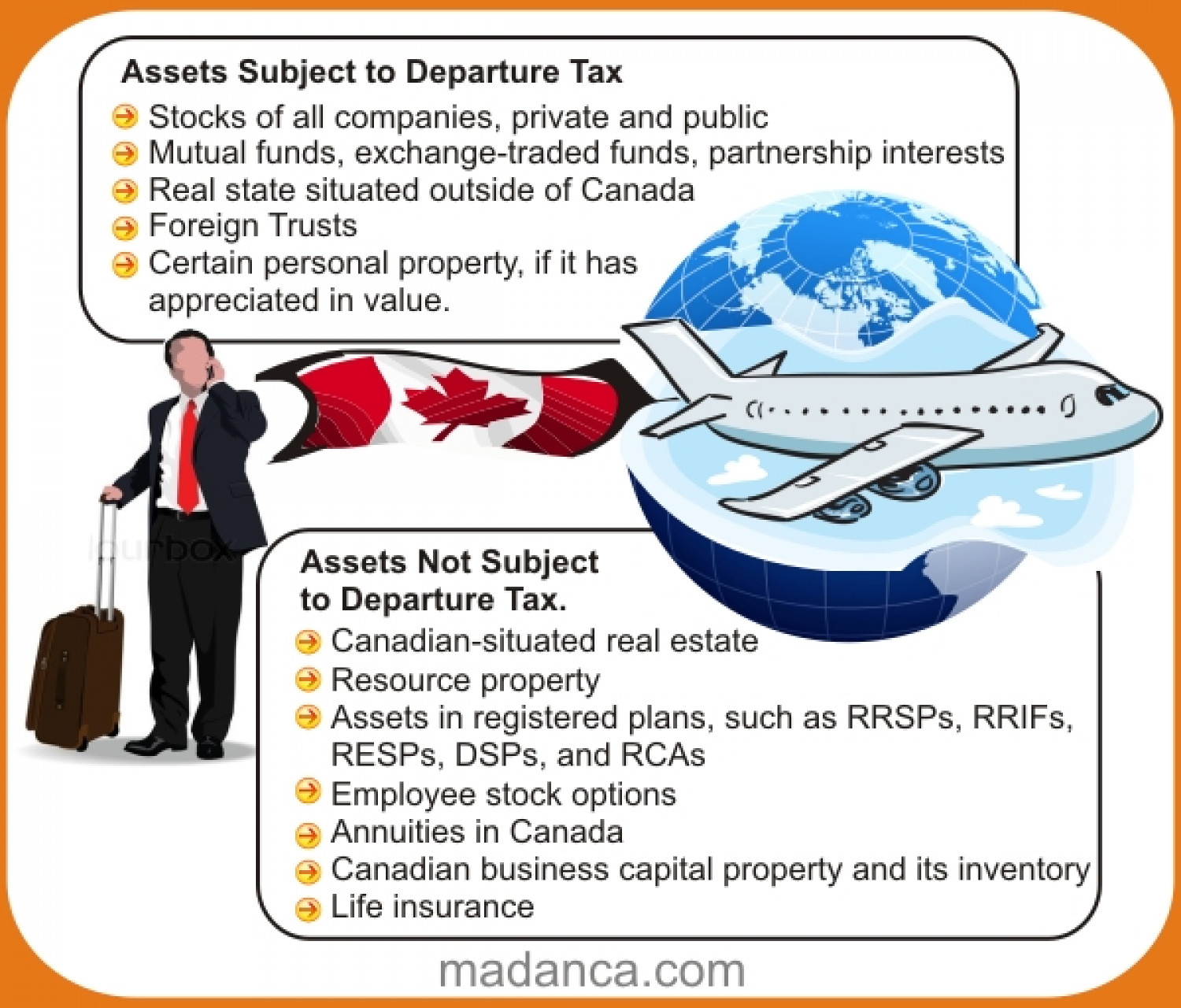 Canadian Departure Tax Infographic
