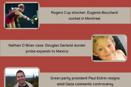 CANADIAN NEWS - AUGUST 6, 2014 Infographic