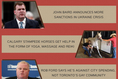 CANADIAN NEWS HEADLINES - July 12, 2014 Infographic