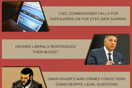 CANADIAN NEWS HEADLINES - July 15, 2014 Infographic