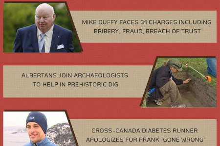 CANADIAN NEWS HEADLINES - July 18, 2014 Infographic