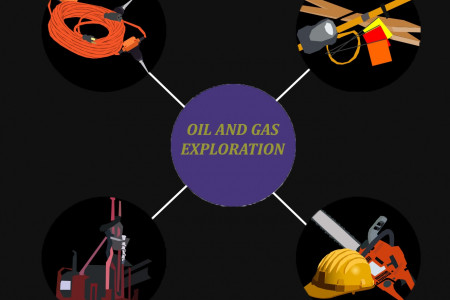 Canadian Oil and Gas Exploration Crews Infographic
