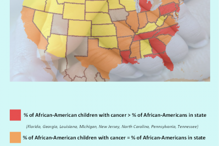 Cancer In African-American Children Infographic