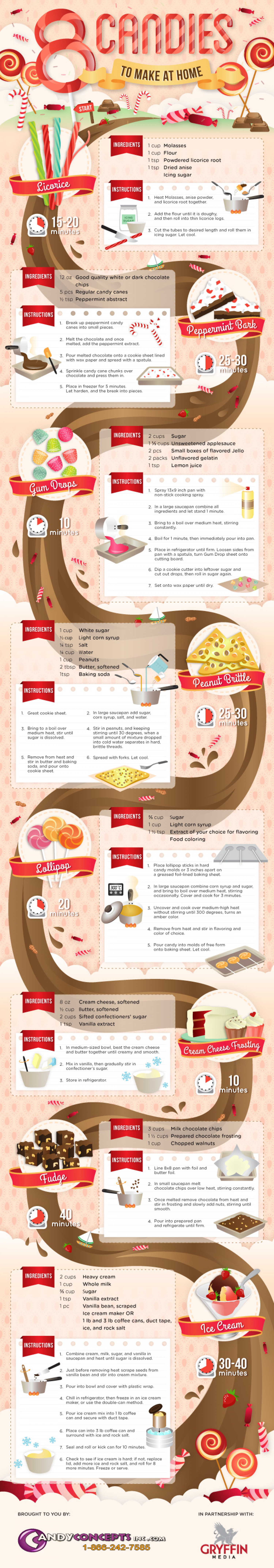 8 Candies To Make at Home Infographic