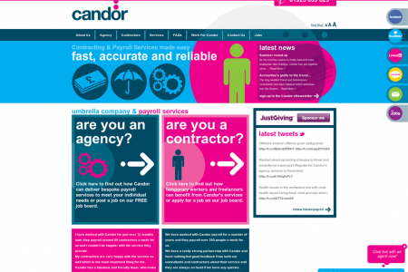 Candor Infographic