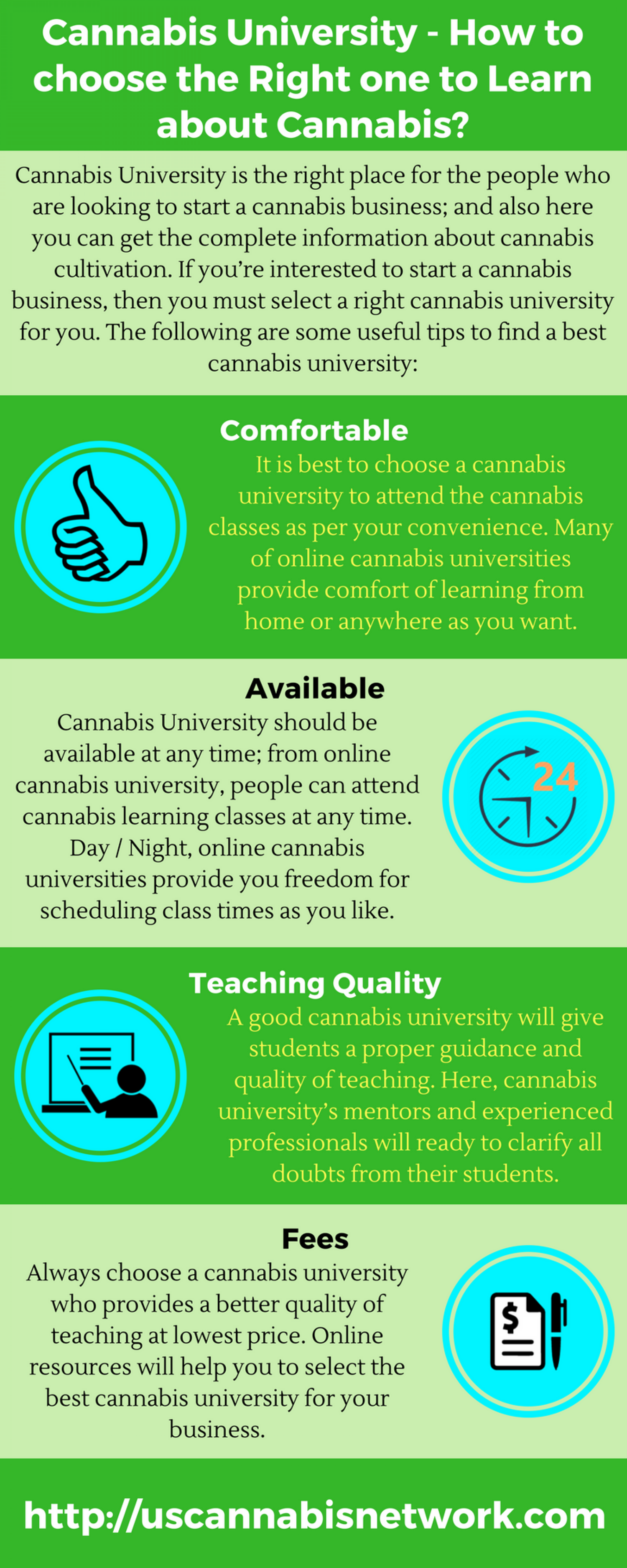 Cannabis University - How to choose the Right one to Learn about Cannabis?