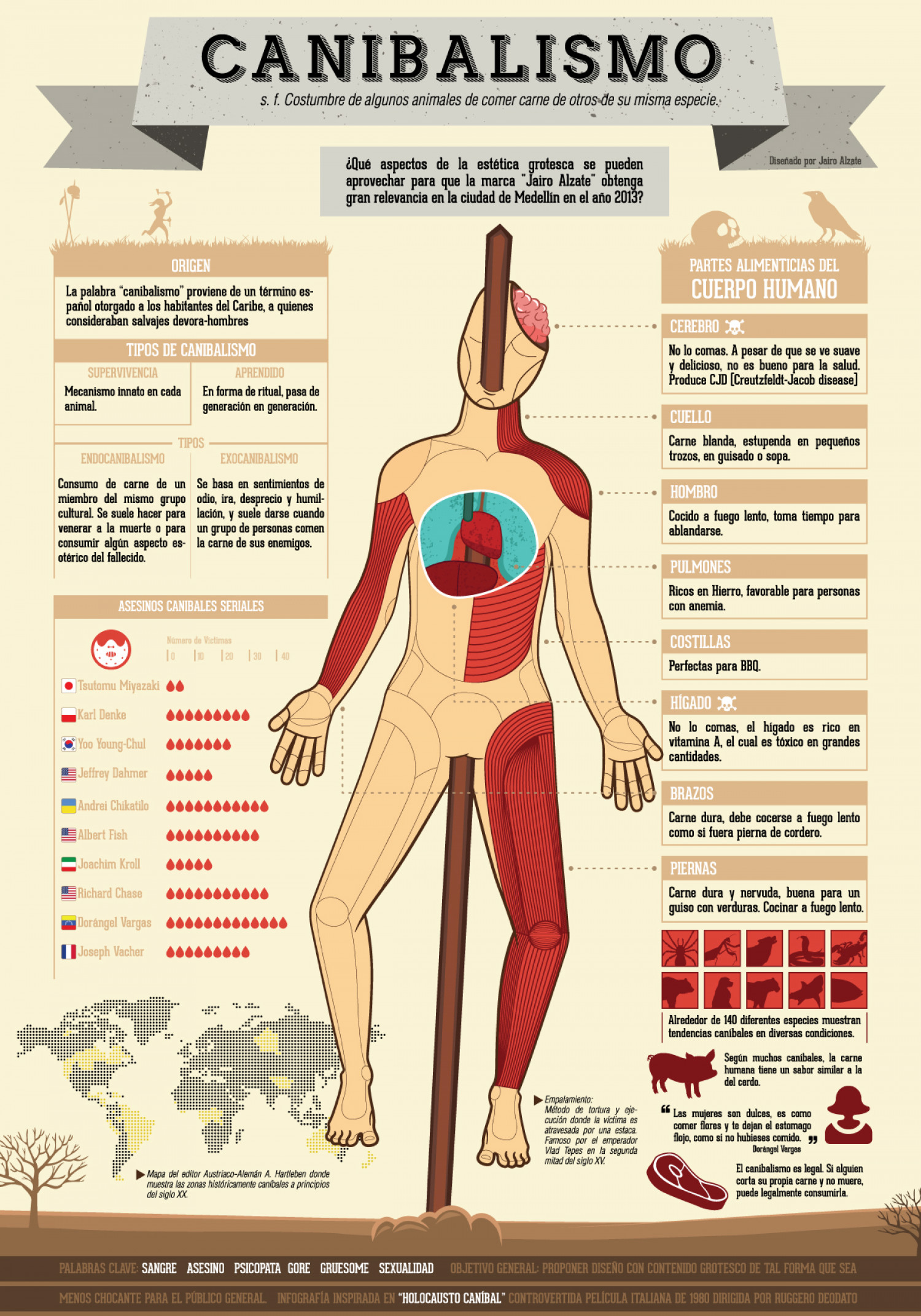 Cannibalism Infographic Infographic