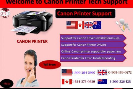 Canon Printer Support | Call us:1-800-294-5907 Infographic